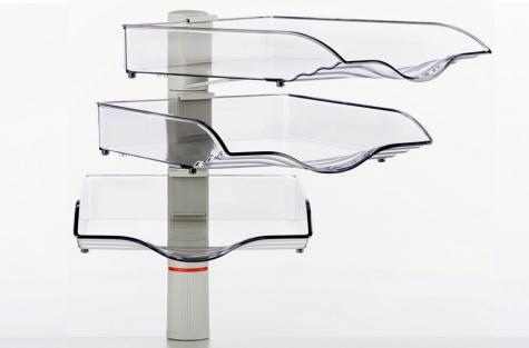 Blanketiriiul CopySwinger III