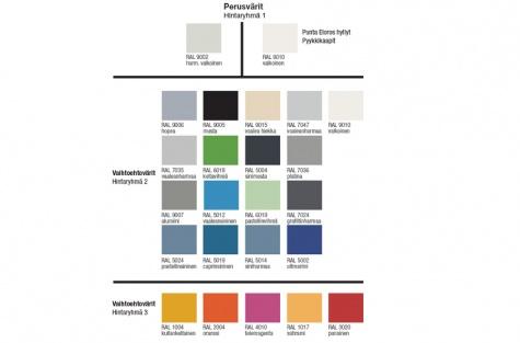 Värvikaart, garderoobikapid